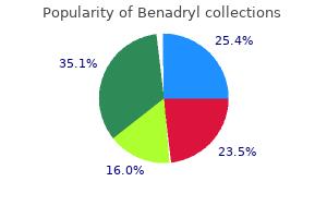 order 25mg benadryl with mastercard