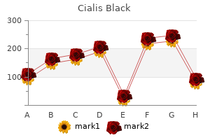 purchase generic cialis black from india