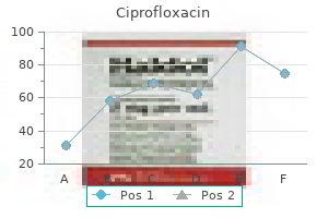 buy ciprofloxacin 1000mg fast delivery