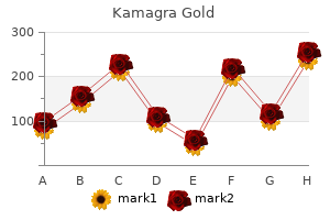 order kamagra gold 100mg fast delivery