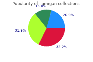 purchase lumigan now