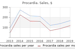 procardia 30mg fast delivery
