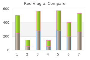 purchase 200mg red viagra