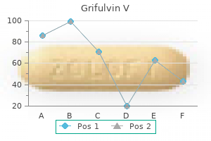 discount grifulvin v 250mg with mastercard
