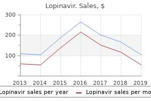 order lopinavir 250mg without a prescription