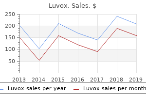 generic luvox 100mg overnight delivery
