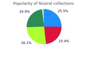 nizoral 200mg free shipping