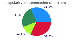 discount atomoxetine 40mg free shipping