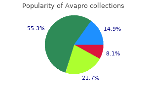 discount avapro 150 mg with visa