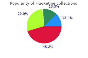 purchase on line fluoxetine