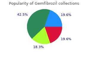 generic gemfibrozil 300 mg visa