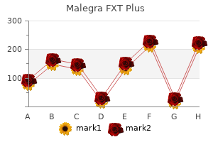 buy malegra fxt plus online from canada