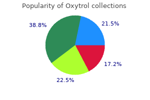 purchase oxytrol paypal