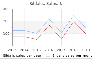 discount 120 mg sildalis overnight delivery