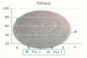 buy tofranil 50 mg with mastercard