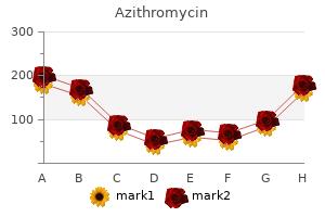 generic azithromycin 250 mg otc