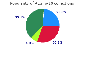 purchase atorlip-10 10 mg overnight delivery