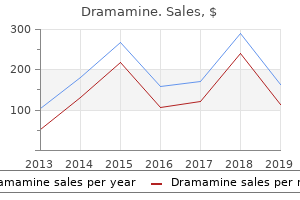 dramamine 50 mg overnight delivery