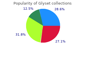 order glyset with american express
