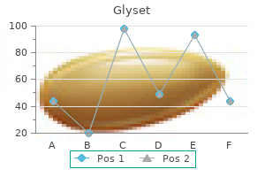 50mg glyset fast delivery