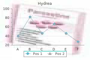 purchase hydrea with a visa