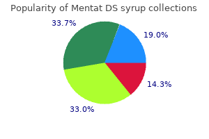 discount mentat ds syrup on line