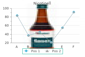 order nicotinell