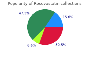 purchase rosuvastatin with paypal