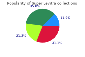 discount 80 mg super levitra with amex