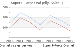purchase generic super p-force oral jelly line
