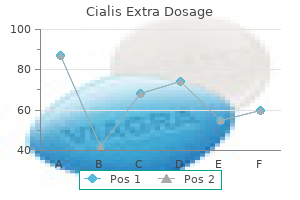 200mg cialis extra dosage free shipping