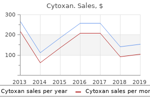 order generic cytoxan from india