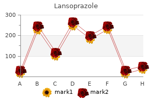 order discount lansoprazole on line