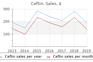 purchase ceftin 500 mg free shipping