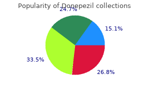 generic 5mg donepezil fast delivery