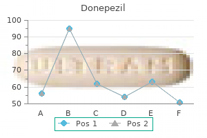 order donepezil 5 mg with visa