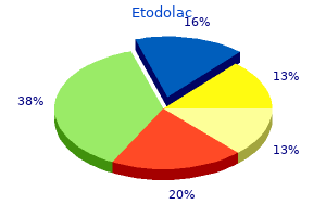 cheap 300mg etodolac overnight delivery
