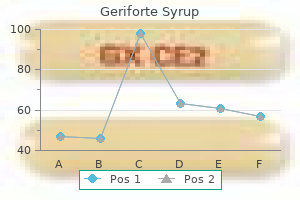 cheap 100 caps geriforte syrup free shipping