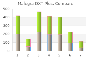 order malegra dxt plus online from canada