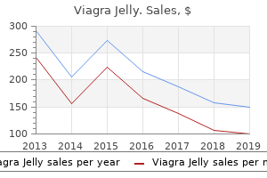 purchase viagra jelly 100mg on line