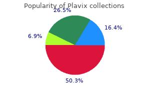 cheap 75 mg plavix amex