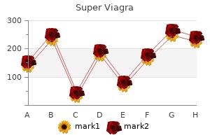 buy 160mg super viagra otc
