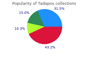 buy tadapox with american express