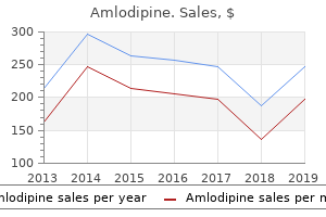 order amlodipine without prescription