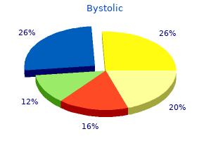 bystolic 5mg generic