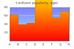 purchase cardizem cheap online