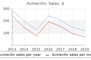 generic 500mg acmecilin fast delivery