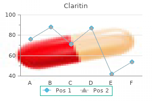 purchase claritin from india