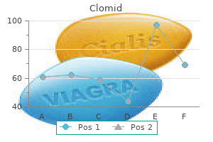 purchase clomid line