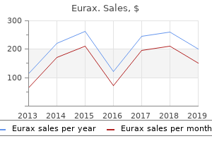 purchase 20 gm eurax with visa
